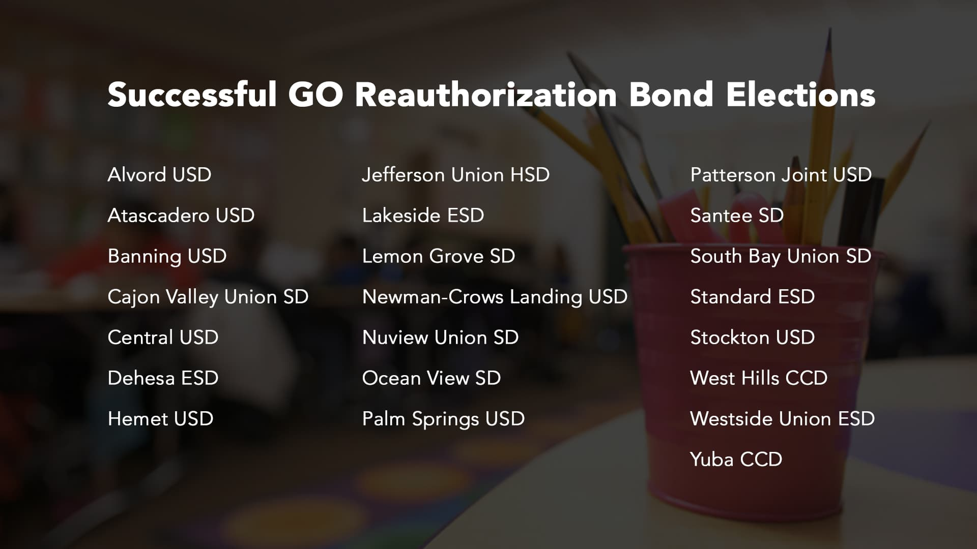 Successful GO Reauthorization Bond Elections